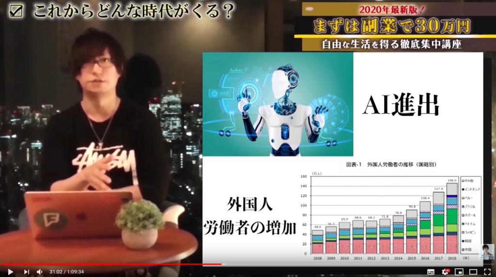 AIの進歩・外国人労働者の増加