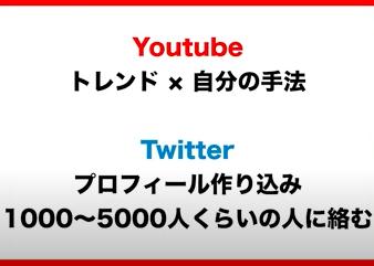 Twitter、YouTubeの活用法