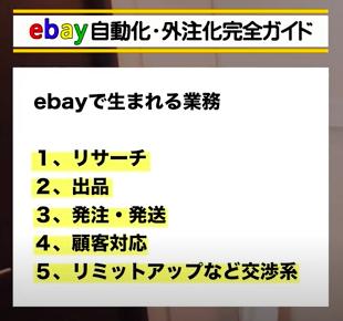 ebay輸出の主な業務