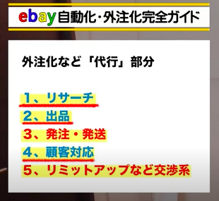 ebay代行できる部分