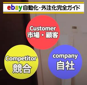 ebay市場の3C